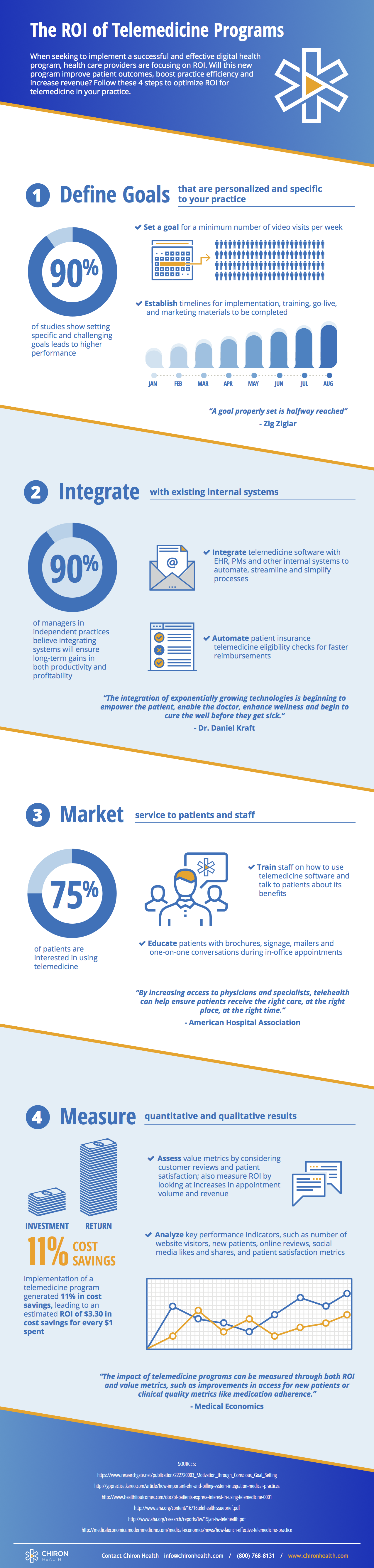 Chiron-Health-Infographic-ROI-Telemedicine_Final.png