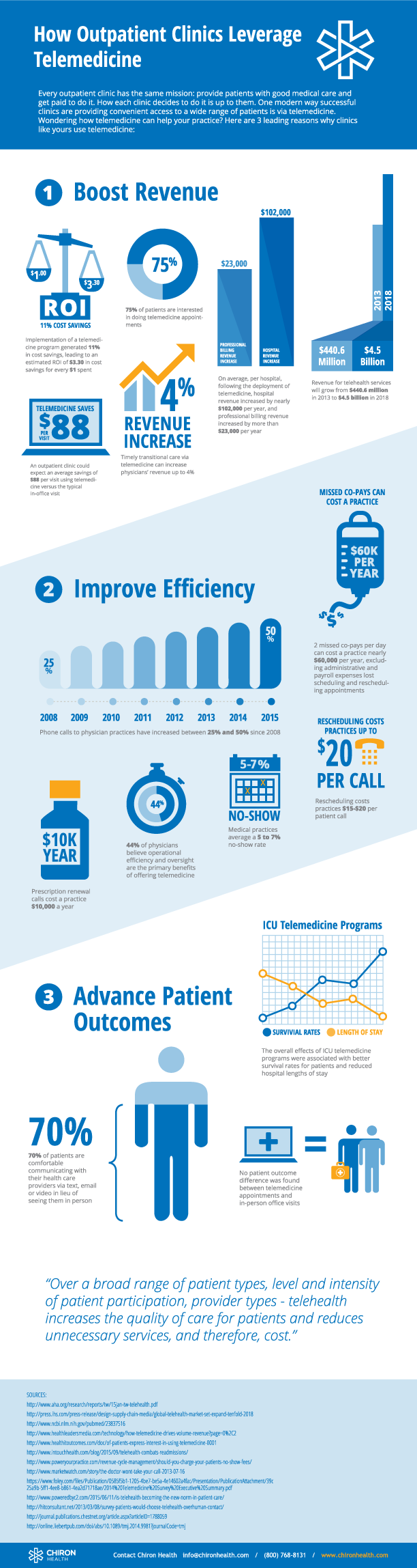 Infographic-Outpatient-Clinics-and-Telemedicine-1.png